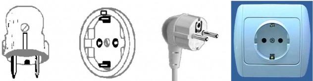 type-f-plug
